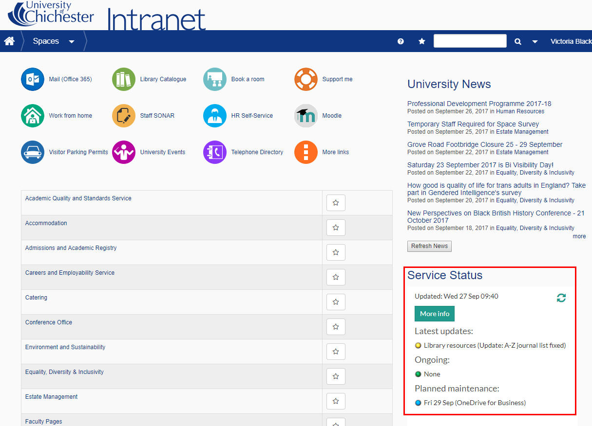 Staff Intranet Support And Information Zone